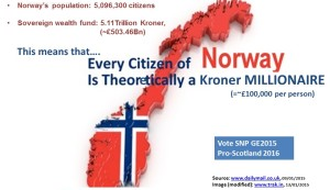 Norway looks after its citizens