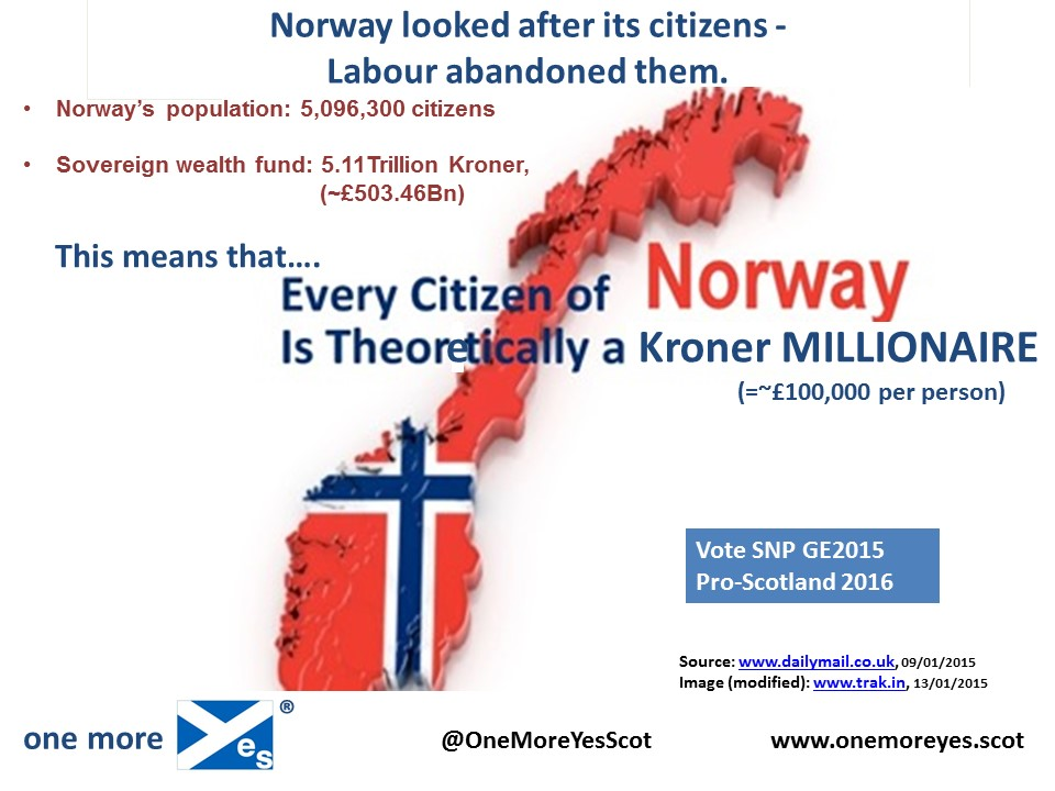 Norway's giant pension fund is now worth over $1 trillion. Yes, 1 followed by 12 zeros.