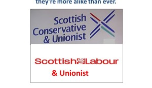 Scottish Unionist Parties
