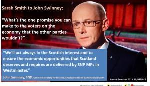 JS Scotland's economy